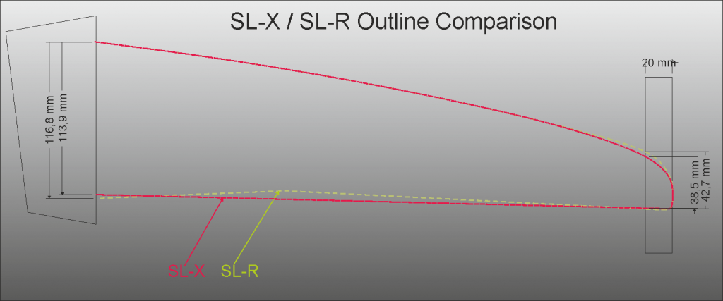 SL-X_SL-R_Outline_Comparison