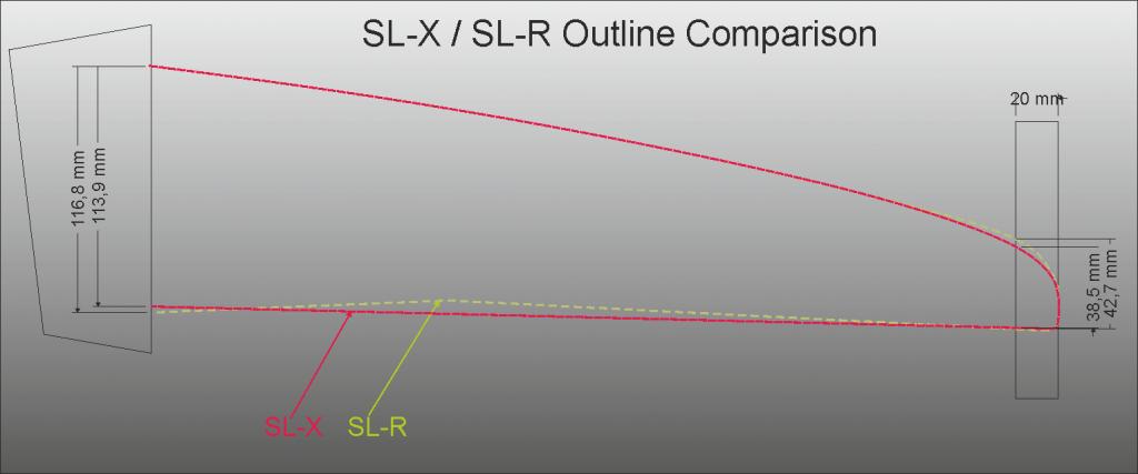 SL-X_SL-R_Outline_Comparison